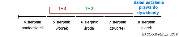 przyklad_dywidenda1
