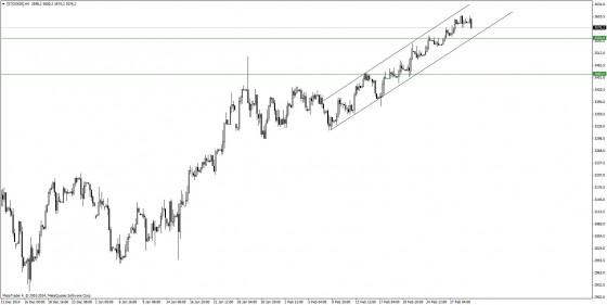 Admiral Markets Forex Futures CFD MetaTrader