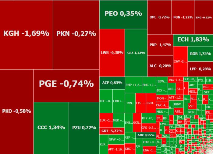 Mapa rynku - stan na godzinę 11:50