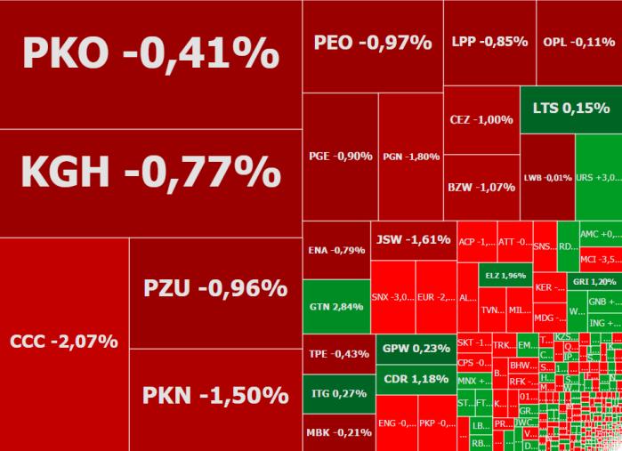 Mapa rynku - stan na godzinę 10:48