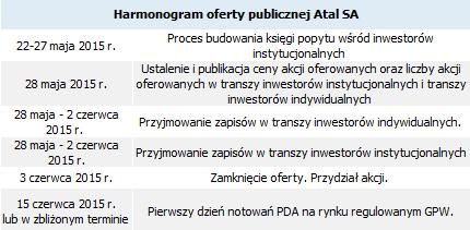 atal_harmonogram