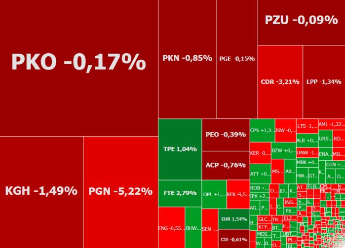mapa_rynku