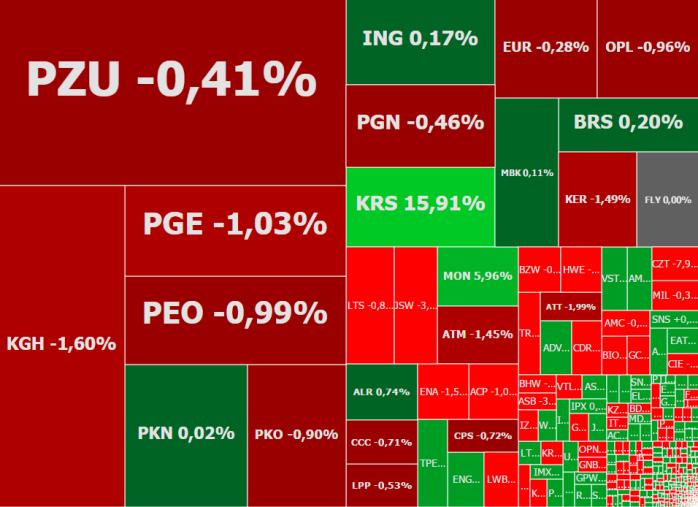 Mapa rynku - stan na godzinę 11:20