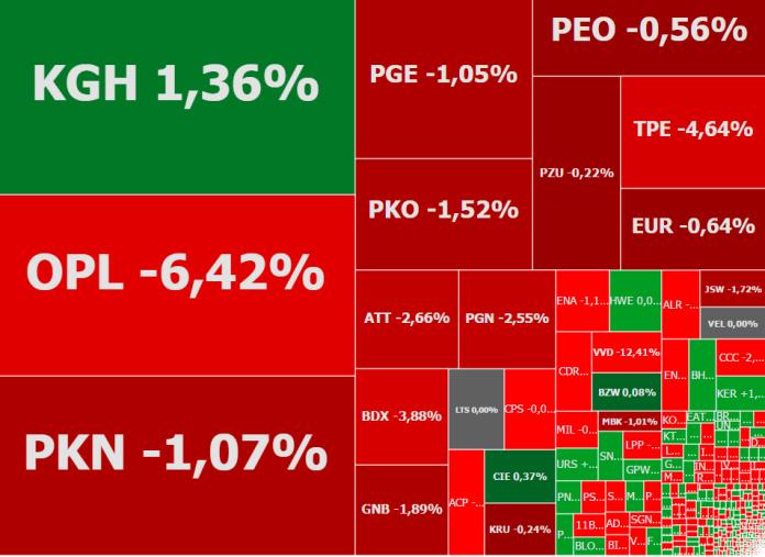 Mapa rynku - stan na godzinę 11:40