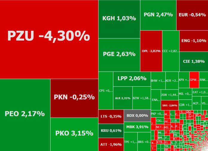 Mapa rynku – stan na godzinę 16:30. Źródło: ATTrader.pl