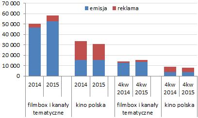 (Źródło: Analiza wyników przygotowana przez analityka StockWatch.pl)