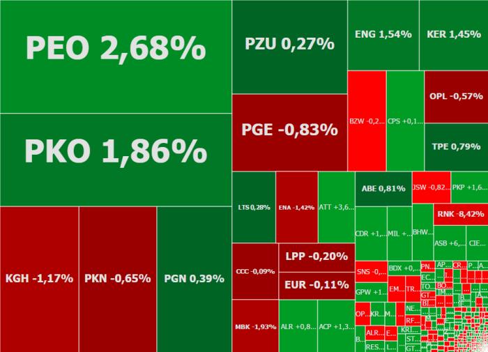 Mapa rynku – stan na godzinę 12:05. Źródło: ATTrader.pl