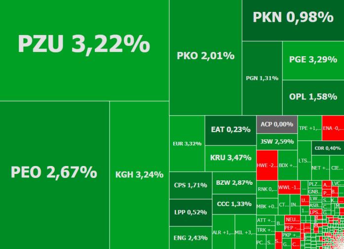 Mapa rynku - stan na godzinę 11:50. Źródło: ATTrader.pl