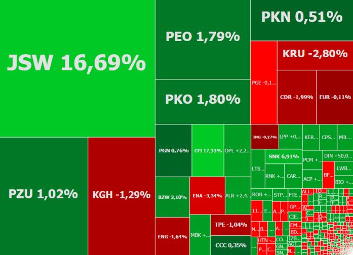 Mapa rynku - stan na godzinę 12:00. Źródło: ATTrader.pl