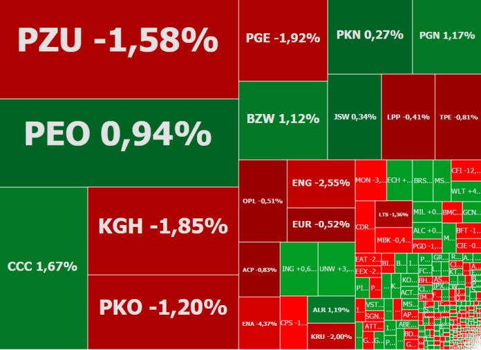 Mapa rynku - stan na godzinę 12:20. Źródło: ATTrader.pl