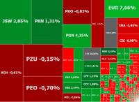 Komentarz giełdowy: Pierwsza zadyszka na rynku
