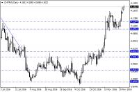 Komentarz PLN: Włochy ważniejsze niż S&P?