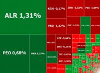 Komentarz giełdowy: Europejskie banki w centrum uwagi