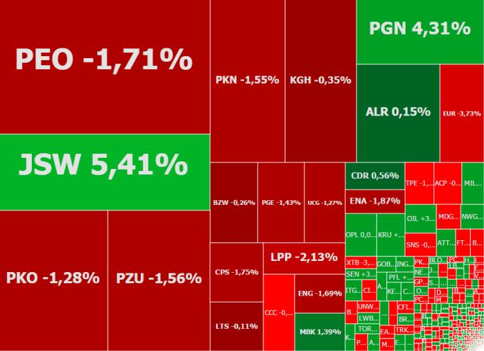 Mapa rynku. Źródło: ATTrader.pl