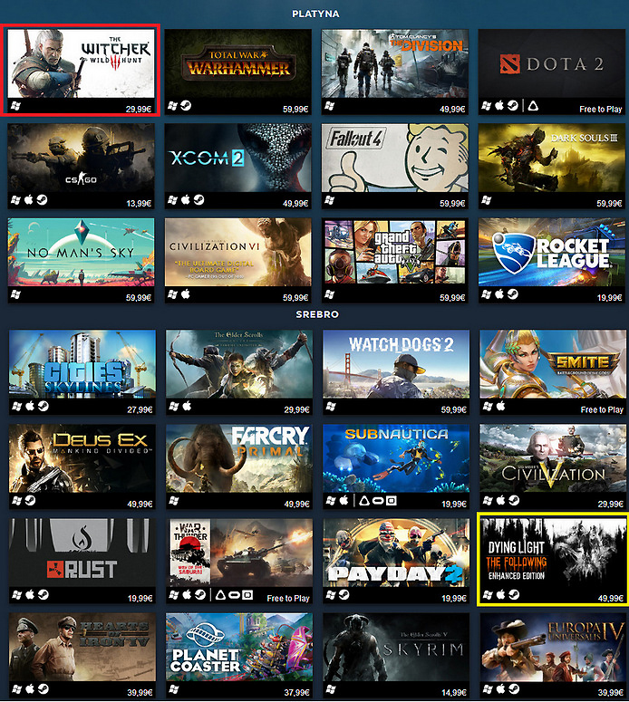 TOP 100 Steam 2016. Źródło: Steam
