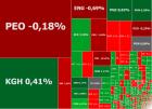 Inwestorzy szukają okazji w korekcie, w grze Integer.pl, Rafako i Sfinks