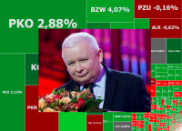 Kaczyński dmuchnął bankom w żagle, euforyczne wzrosty na Getin Noble Banku, Millennium i Almie