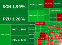 Polskie indeksy wracają na szczyty, na fali Pekao, CD Projekt i 11 bit studios