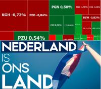 Komentarz: Giełda i złoty czekają na Fed i wyniki wyborów w Holandii