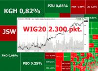 WIG20 przed wizytą Wiedźm sięga po 2.300 pkt., w grze JSW i PKP Cargo