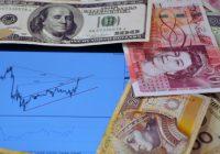 Popyt w blokach startowych – analiza techniczna USD/CHF