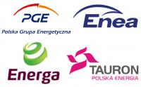 Analiza techniczna czterech znanych spółek energetycznych