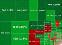 Wyniki spółek ciągną GPW w górę, w centrum uwagi PGNIG i JSW