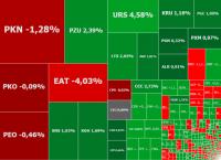 Zielona końcówka tygodnia. PKN Orlen i AmRest outsiderami rynku