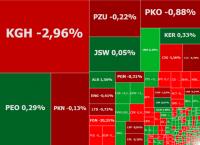 Inwestorzy realizują zyski po wyborze Macrona, w grze KGHM i Ursus