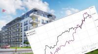Maklerzy podnieśli ceny docelowe akcji Dom Development i Atalu