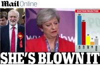 Polityczny chaos w Wielkiej Brytanii po przyspieszonych wyborach. Funt potaniał o 9 groszy