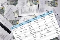 15 ciekawych raportów, które jeszcze w sierpniu trafią na rynek