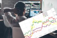 Analiza techniczna czterech popularnych spółek z indeksu mWIG40