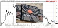 Getin Noble Bank ze sporą stratą w II kwartale i przeceną na kursie akcji