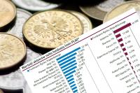 Raport: We wrześniu aktywa funduszy inwestycyjnych skurczyły się do 274 mld zł