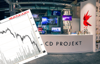 Kurs CD Projektu spadł poniżej 100 zł za akcję