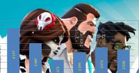 Liczenie trwa – omówienie sprawozdania i sytuacji finansowej Vivid Games po 3 kw. 2017 r.