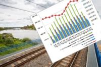 Kręte koleje Trakcji – Omówienie wyników i sytuacji finansowej GK Trakcja po 3kw 2017 roku