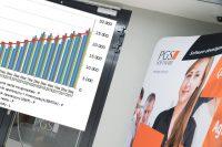 Zapas gotówki w kieszeni – omówienie sprawozdania finansowego PGS Software po III kw. 2019 r.
