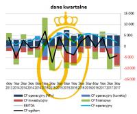 Sposób na zabójczy mix – omówienie wyników i sytuacji finansowej Odlewnie po 1 kw. 2018 r.