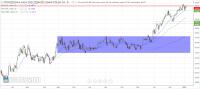 PKO BP – analiza techniczna na życzenie [aktualizacja]