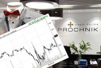 Kurs Próchnika wystrzelił po zmianie lidera w akcjonariacie