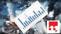Epoka lodowcowa – omówienie sprawozdania finansowego 11 bit studios po II kw. 2018 r.