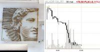 Alior Bank wstrzelił się z wynikami w prognozy, ale kurs i tak mocno spada