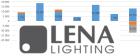 Ciemność, widzę ciemność – omówienie sytuacji finansowej i rynkowej LENA LIGHTING za III kw. 2018 r.