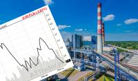 Akcje Tauronu rekordowo tanie po decyzji o wykluczeniu z indeksu MSCI Poland