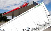 Vestor DM zalecił kupno akcji Orlenu z ceną docelową na poziomie 104 zł