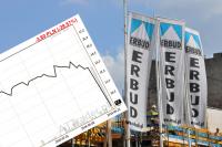 Prognoza wysokich strat zamiast zysków zepchnęła w przepaść kurs akcji Erbudu
