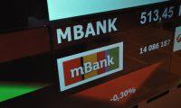 Skarbiec TFI: Allegro może po kilku sesjach zastąpić mBank w indeksie WIG20