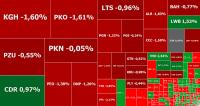 Recesyjne dane makro wystraszyły inwestorów, w grze Alumetal i Qubic Games